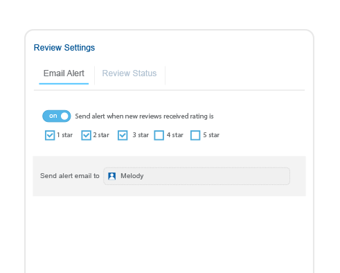Amazon Repricer, Feedback & Review Request and Management Tool
