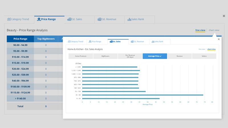 free amazon sales rank tracker