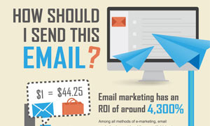 Want to know how to make the most out of your email marketing?