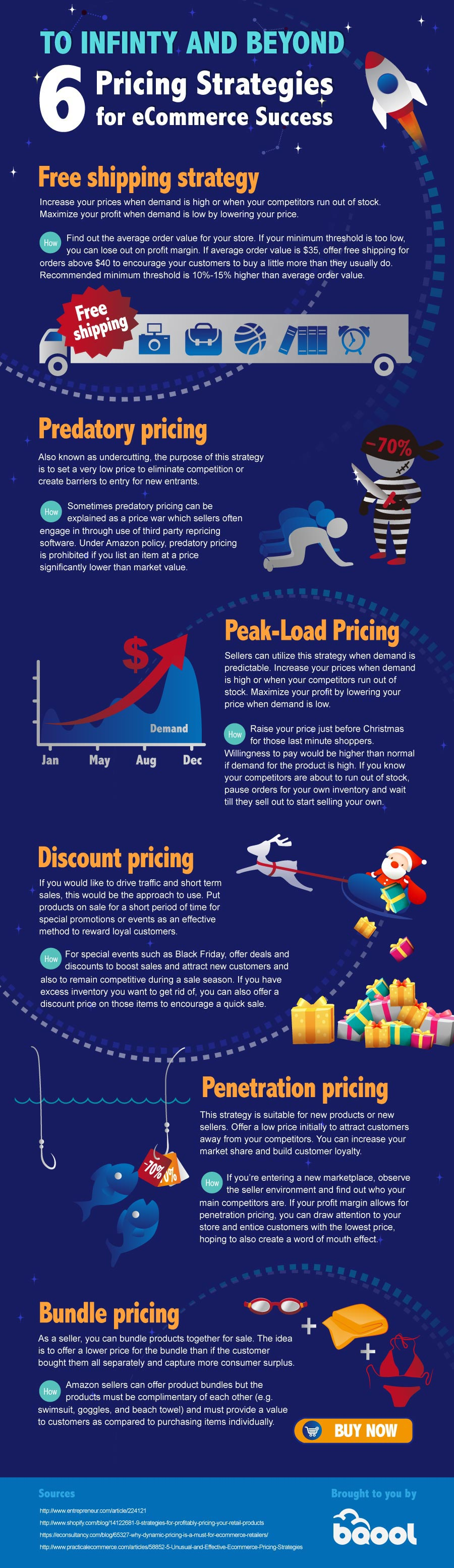 pricing-strategy-cs5-12