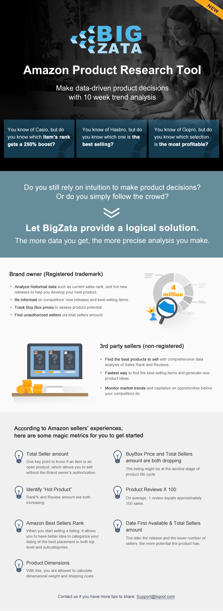 BQool Launches a New Product Research Software-BigZata