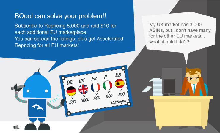 European Marketplace Integration for Amazon Sellers